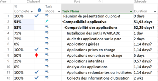 gestion Microsoft project 2013 taches ressources gantt planification dates reporting travail duree equipe suivi charges couts 39