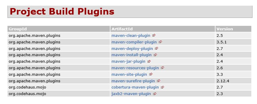 project build plugins