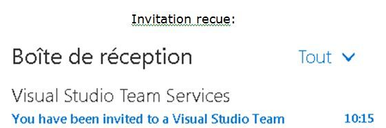 visual studio invitation collaborateurs